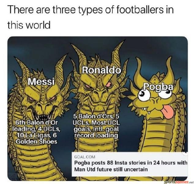 Types of soccer players