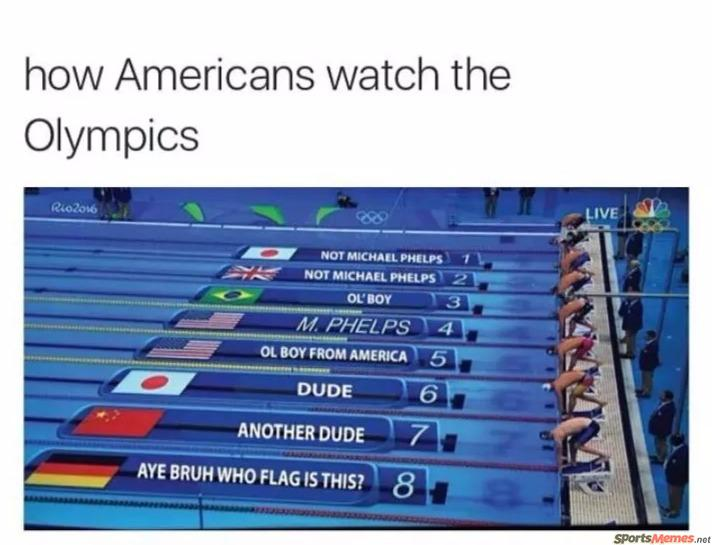 How americans watch the olympics