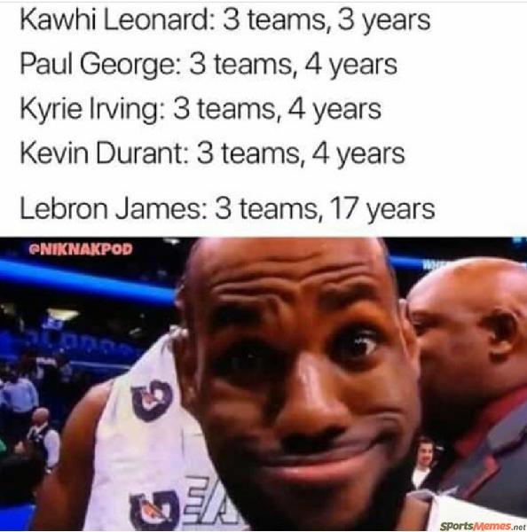 LeBron James the GOAT