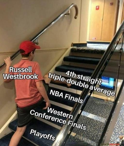 Westbrook be like