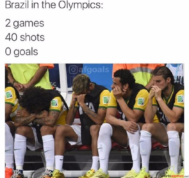 Brazil in the olympics
